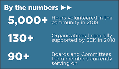 community involvement by the numbers