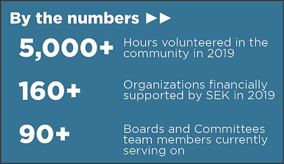 community involvement by the numbers 2019